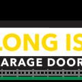 Best Buy Garage & Gate Inc